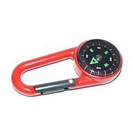 Outdoor Portable Sinkkiseos Compass - Punainen