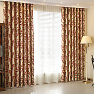 Dvije zavjese Moderna Cvjetni / Botanički Srebrna Dječja soba Polyester Blackout Zavjese Zavjese