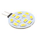 halpa LED-spottivalaisimet-2 W 240 lm G4 LED Bi-Pin lamput 12 LED-helmet SMD 5630 Lämmin valkoinen 12 V / # / CE