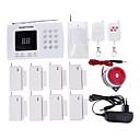abordables Sensores y Alarmas de Seguridad-433MHz 433MHz MÓVIL Alarma telefónica Alarma de sonido Sistemas de alarma para el hogar