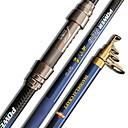 billige Fiskestænger-Fiskestang Telespin Stang Aluminium Kulstof Havfiskeri Madding Kastning Spinning Vippefiskeri Ferskvandsfiskere Anden Trolling- &