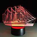 billige Roboter og tilbehør-1 stk 3D nattlys Fjernkontroll Nattsyn Liten størrelse Fargeskiftende Kunstnerisk LED Moderne / Nutidig