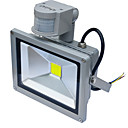 cheap 3D Puzzles-Jiawen Waterproof 20W 1800LM  PIR Motion Sensor LED Flood Light Induction Lamp (AC85-265V)