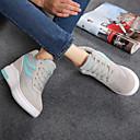 ieftine Adidași de Damă-Pentru femei Pantofi Tul Primăvară / Toamnă Creepers Adidași de Atletism Plimbare Toc Platformă Vârf rotund Dantelă Cafea / Rosu /