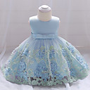 Girls' Summer Dresses on Sale