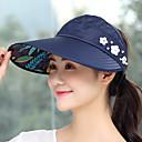 ieftine Broșe la Modă-Καπέλο πεζοπορίας Șapcă Folding portabil Respirabilitate Rezistent la UV Vară Crem Pentru femei Drumeție Exerciții exterior Voiaj Mată