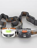 tanie Damska spódnica-Czołówki LED LED 500 lm 4.0 tryb oświetlenia Taktyczna, Wodoodporny, Odporne na czynniki zewnętrzne Kemping / turystyka / eksploracja jaskiń, Do użytku codziennego, Kolarstwo / Rower Biały / Czarny