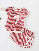 cheap Girls' Sweet Dresses-Kids Unisex Striped Short Sleeve Clothing Set