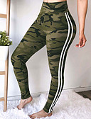 cheap Women's T-shirts-Women's Going out Sporty Legging - Color Block High Waist