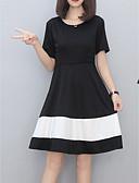 cheap Women's Dresses-Women's Basic Cotton Slim A Line Dress - Color Block Black & White, Print / Summer