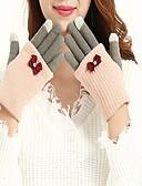 رخيصةأون قفازات نسائية-قفازات حريمي مصنوعة من القطن بطبعات الاصبع - لون بلوك