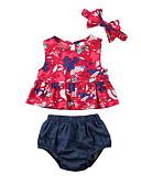 Χαμηλού Κόστους Βρεφικά φορέματα-Μωρό Κοριτσίστικα Ενεργό Φλοράλ Αμάνικο Κανονικό Πολυεστέρας Σετ Ρούχων Ρουμπίνι