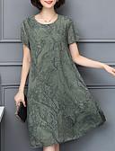 billige Kjoler med trykk-Dame Store størrelser Løstsittende Chiffon Kjole - Geometrisk, Trykt mønster Knelang