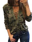 billige T-skjorter til damer-Skinny Store størrelser T-skjorte Dame - Kamuflasje Grønn