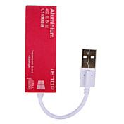 IETOP 4ポート USBハブ USB 2.0 入力保護 データハブ