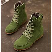 Women's Shoes Leather / PU(Polyurethane) ...