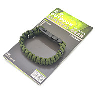 cheap Camping Tools, Carabiners & Ropes-Survival Bracelet / Survival Whistle / Fire Starter Hiking / Camping / Travel Whistle / Survival Nylon / Alloy