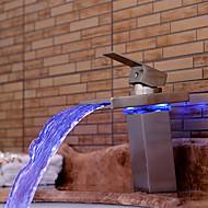 billige Armaturtilbehør-synke form stil - vask finish - vask materiale - funktion
