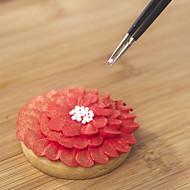 デコレーションツール ケーキのための チョコレートのための キャンディのための ステンレス DIY 高品質
