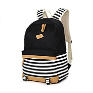 cheap Intermediate School Bags-Women's Bags Canvas Backpack Pattern / Print Blue / Black / Blushing Pink