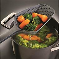 povoljno -Kuhinja Alati Plastika Heatproof / Najbolja kvaliteta Filteri Uporaba 1pc