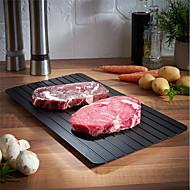 baratos Utensílios de Cozinha-Utensílios de cozinha Plástico Melhor qualidade / Criativo Ferramentas de Carne e Aves para Meat 1pç