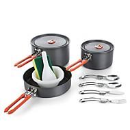 billiga Campingkök-Fire-Maple Campingkastrull / Campingstekpanna / Set med stekpanna och kastrull för camping Pot Filler Lättvikt / Mini / Backcountry PVC (polyvinylklorid) / Hård aluminium / Rostfritt stål Utomhus för