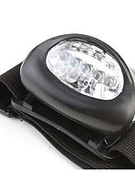 cheap -Headlamps Headlight LED 50 lm 1 Mode - Super Light Compact Size Small Size Camping/Hiking/Caving