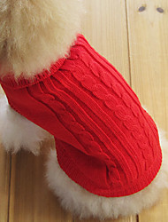 Cat Dog Sweater Dog Clothes Classic Keep Warm Solid Ruby Green Blushing Pink Light Blue Royal Blue