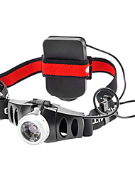 cheap Head lamps-Headlamps LED 200lm 2 Mode Zoomable / Adjustable Focus Cycling / Bike