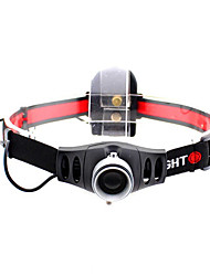 cheap -Headlamps LED Cycling Multifunction 320lm Lumens Battery Cycling / Bike