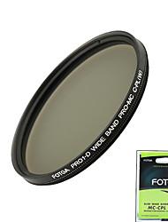 FOTGA® Pro1-D 46Mm Ultra Slim Mc Multi-Coated Cpl Circular Polarizing Lens Filter