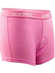 SANTIC Cycling Under Shorts Women's Bike Underwear Shorts/Under Shorts Padded Shorts/Chamois Bottoms Moisture Permeability Breathable 3D