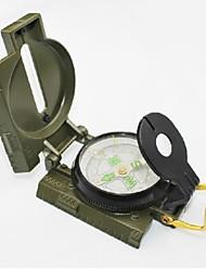 Недорогие -Другие приборы для измерения и анализа