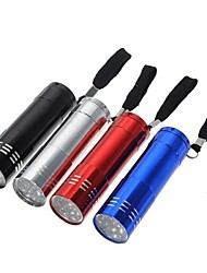 LS173 LED Flashlights/Torch LED Lumens Mode - Batteries not included Emergency Small Size Pocket for Camping/Hiking/Caving Everyday Use