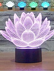 1 W Multicolore / RVB USB Intensité Réglable / Capteur Lampes de nuit / Lampes de table LED 5V V ABS