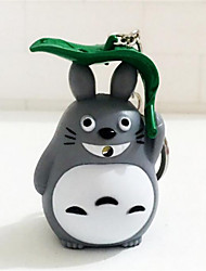 Totoro Keychain LED Sound Emitting Light