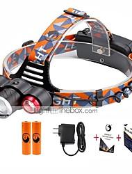 U'King Linternas de Cabeza Faro Delantero LED 5000 lm 4.0 Modo Cree XP-E R2 Cree XM-L T6 con pilas y cargador Zoomable Enfoque Ajustable