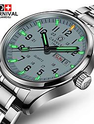 Brand Watches