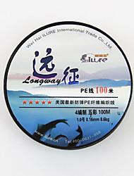 100M / 110 Yards Monofilamento Lenza 80LB 2.5 mm Per Pesca dilettantistica