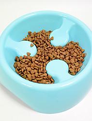 Cat Dog Bowls & Water Bottles Pet Bowls & Feeding Waterproof Portable Red Green Blue Yellow Plastic