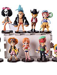 abordables -Las figuras de acción del anime Inspirado por One Piece Tony Tony Chopper CM Juegos de construcción muñeca de juguete