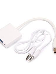 HDMI 1.4 Adaptateur, HDMI 1.4 to VGA Audio jack 3,5 mm Adaptateur Mâle - Femelle