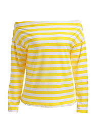 Women's Sports Casual/Daily Cute Fall T-shirt,Striped Boat Neck Long Sleeves Cotton Medium
