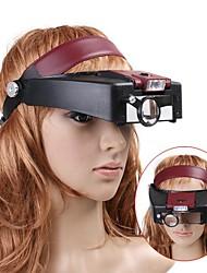 Magnifiers/Magnifier Glasses 1.5 3  8.5 10