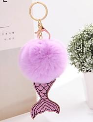 cheap -Women's Fur Bag Accessory For Handbag for Casual 20