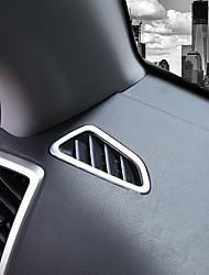 Недорогие -автомобильные кондиционеры воздуха закрывают двери для автомобильных интерьеров для hyundai 2015 2016 2017 новый tucson stailess steel