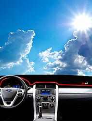 cheap -Automotive Dashboard Mat Car Interior Mats For Ford 2011 2012 2013 2014 Edge