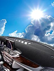 abordables -Automobile Matrice de tableau de bord Tapis Intérieur de Voiture Pour Audi 2017 2016 2015 2014 2013 2012 A6L