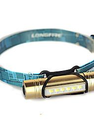 Недорогие -Налобные фонари огни безопасности Ремешок для налобного фонаря Светодиодная лампа 1000lm lm 6 Режим LED Походы/туризм/спелеология